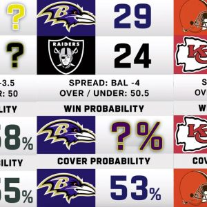 Week 1 NFL Betting Guide: Game Picks & Cover Probability