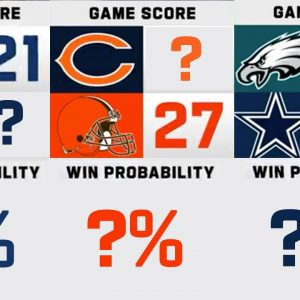 Week 3 NFL Win Probability for EVERY Game